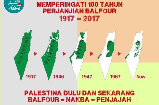 100 tahun Balfour
